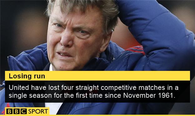 Stoke 2-0 Man Utd