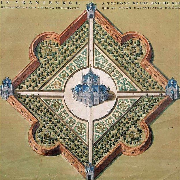 Imagen de Uraniborg desde arriba que apareció en uno de los libros de Tycho Brahe.
