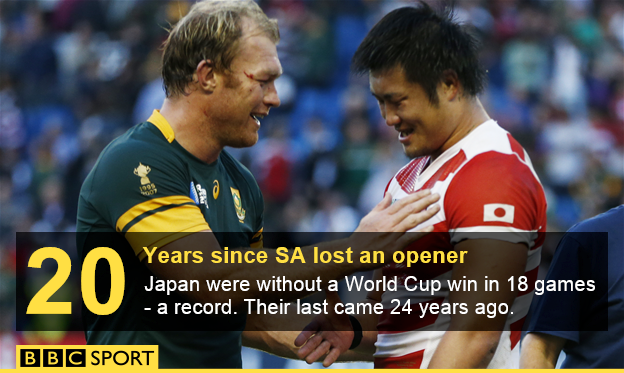7c7087f3e36 Rugby odds japan vs south africa : Badminton livescore flash