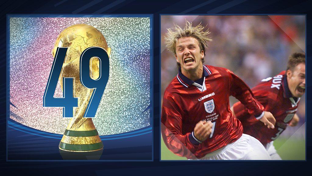 50 great World Cup moments: David Beckham's first England goal