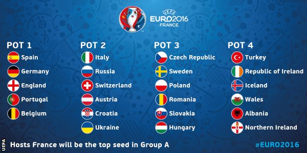 UEFA EURO 20- Republic of Ireland - Matches - m