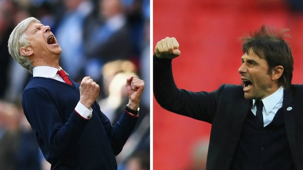 FA Cup final week, Arsenal v Chelsea: What's on the BBC?