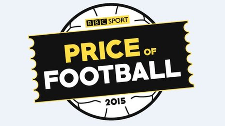 Price of Football logo