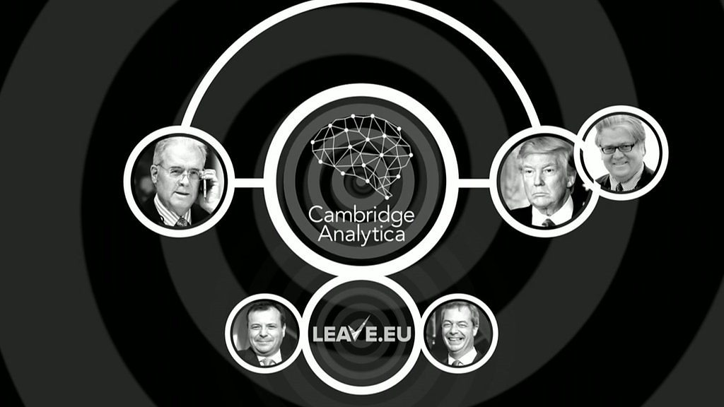 What was the role of Cambridge Analytica and psychographics in the EU referendum?