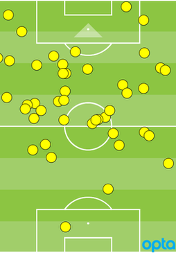 Rooney touch map