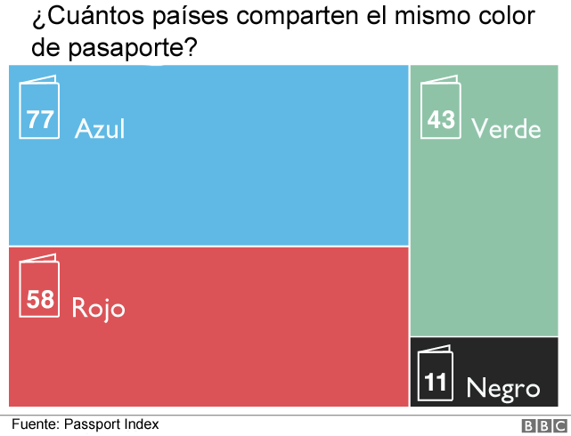Que Determina Tamano Y Otras Caracteristicas De Tu Pasaporte Tele 13