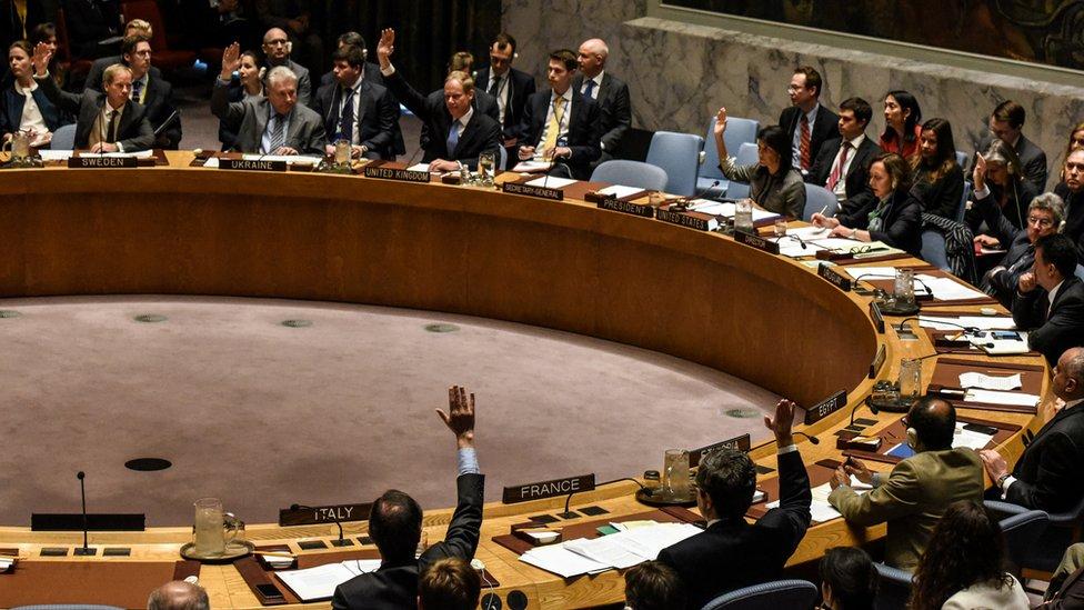 عملية التصويت في مجلس الآمن الدولي