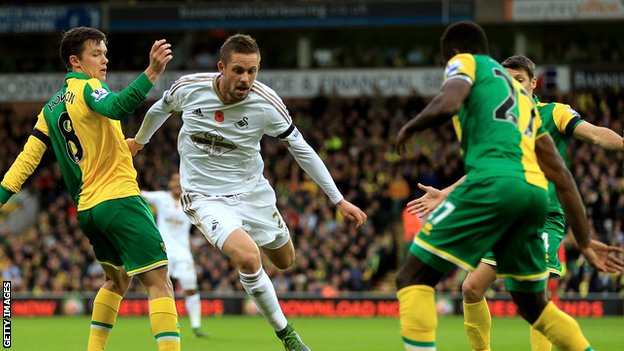 Video: Norwich City vs Swansea City
