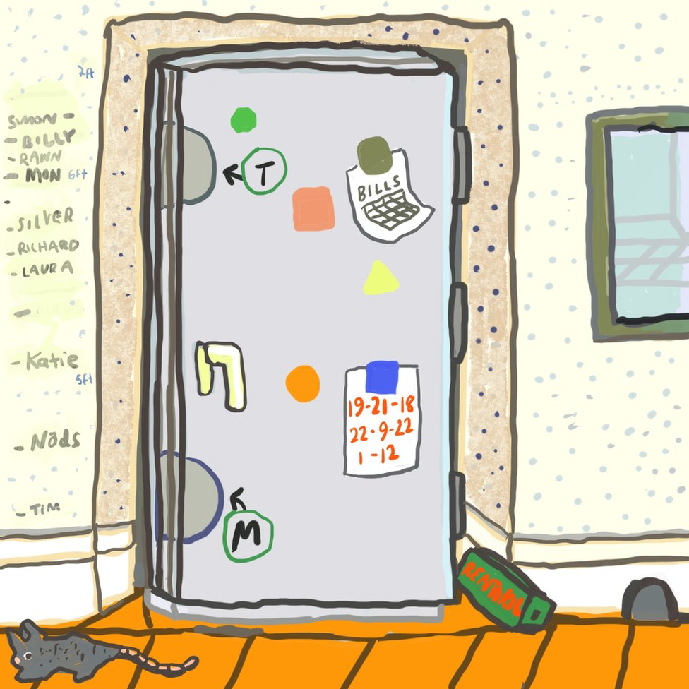 A drawing of the fridge