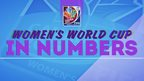 VIDEO: Women's World Cup 2015: In numbers