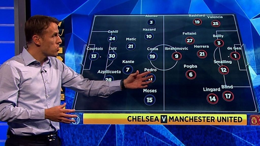Match of the Day 3: How has Antonio Conte changed Chelsea's system