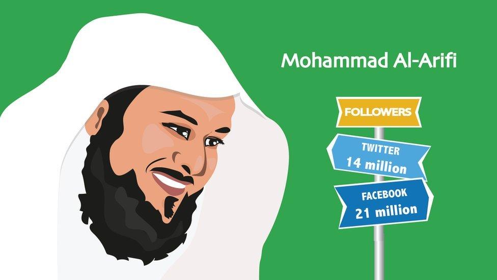 Mohamed Al-Arifi: The 'Brad Pitt' of Muslim clerics