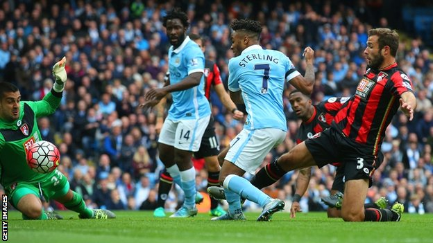 Champions League - Manchester City vs Sevilla Betting Preview