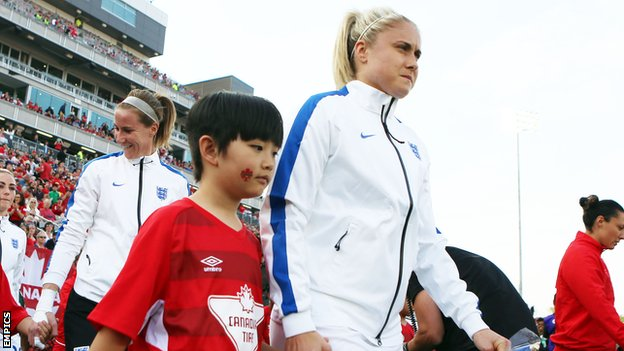 Pasukan wanita pada Fifa 16