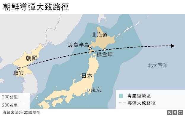 圖表:朝鮮導彈試射大致路徑(29/8/2017)