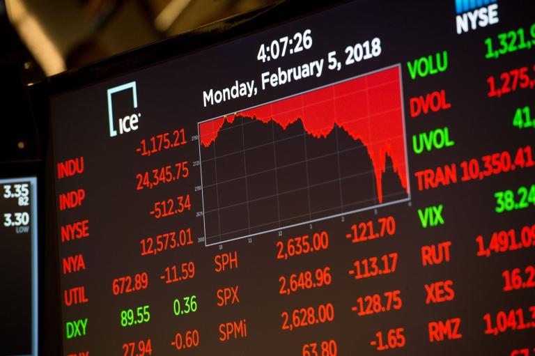 El lunes fue el segundo día consecutivo de números rojos en el Dow Jones.