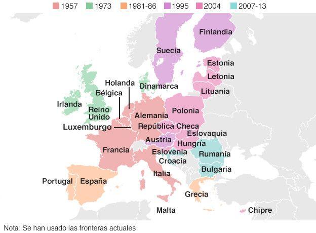 En la actualidad, la UE cuenta con 28 países miembros.