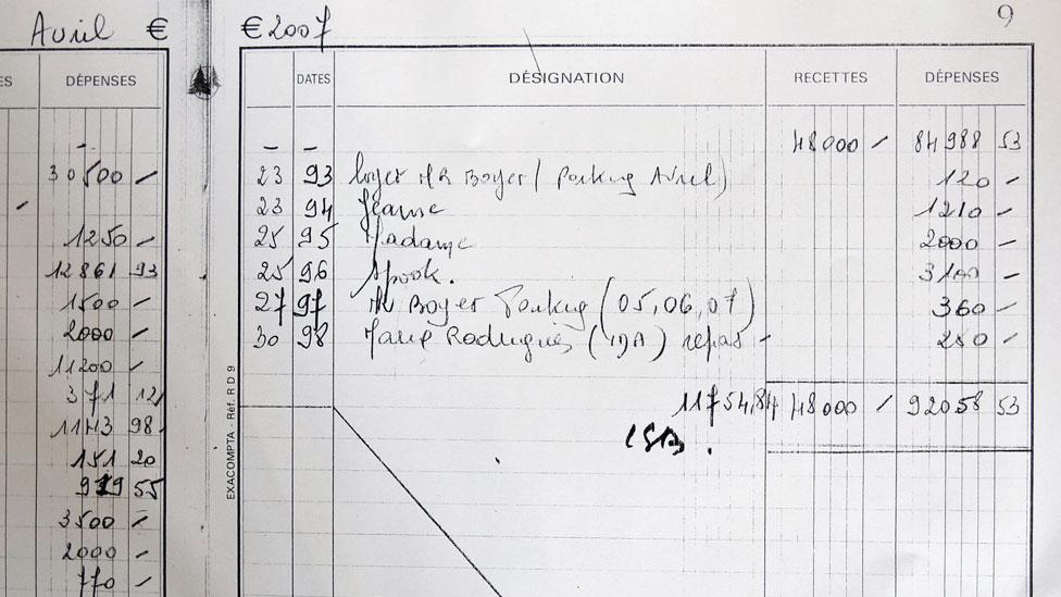 Hoy seguimos usando el mismo sistema que describió Pacioli durante el Renacimiento, como puede verse en este registro contable de 2010 de la mujer más rica de Francia, Liliane Bettencourt.