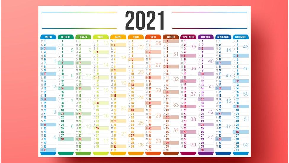 Por Qué El Calendario De 1993 Es Igual Al De 2021 Y Otras 5 Curiosidades De Los Almanaques Bbc News Mundo