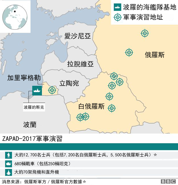 Zapad exercise locations