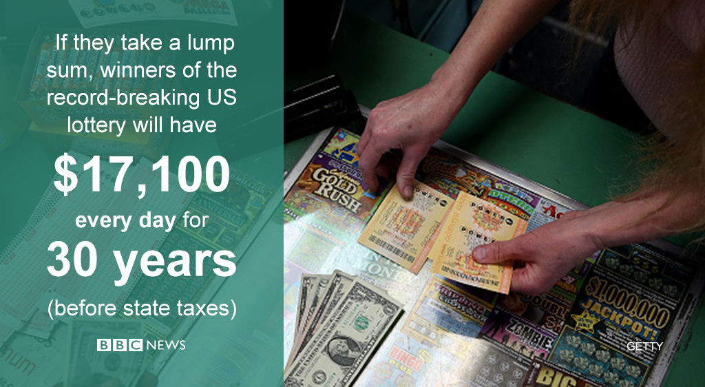 US lottery winners will have $17,100 every day for 30 years (before state taxes)