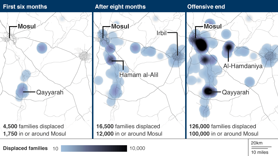 Series of maps showing when and where people fled from Mosul