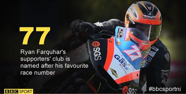 Ryan Farquhar's fans set up the 77 Supporters' Club