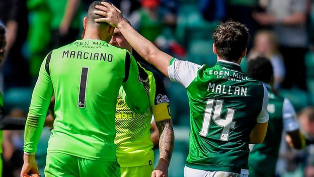 Watch: Hibs' Ofir Marciano in inspired form to deny Celtic