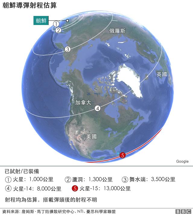 North Korean missile range