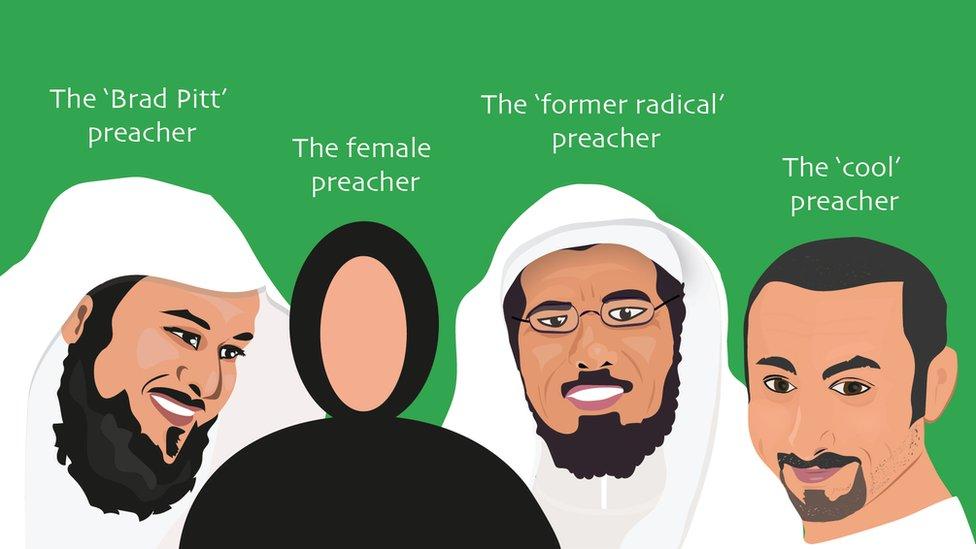 Some of Saudi Arabia's followed people on Twitter