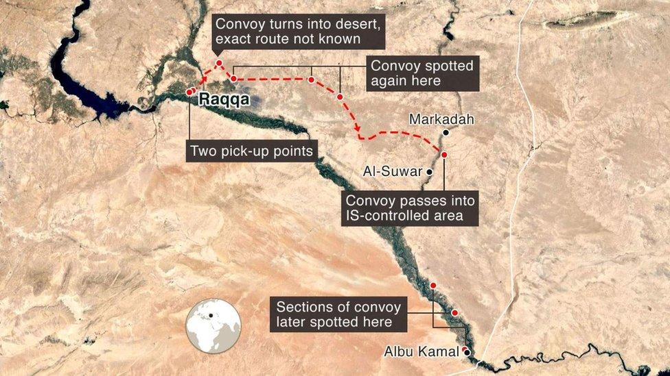 konvoi Raqqa