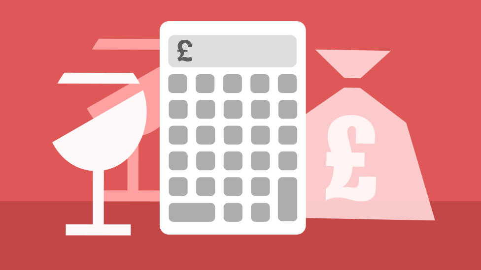 Budget calculator: How will the Budget affect you?