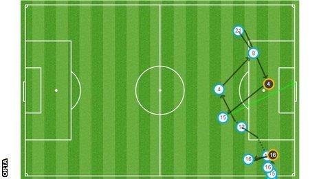 Cuco Martina goal