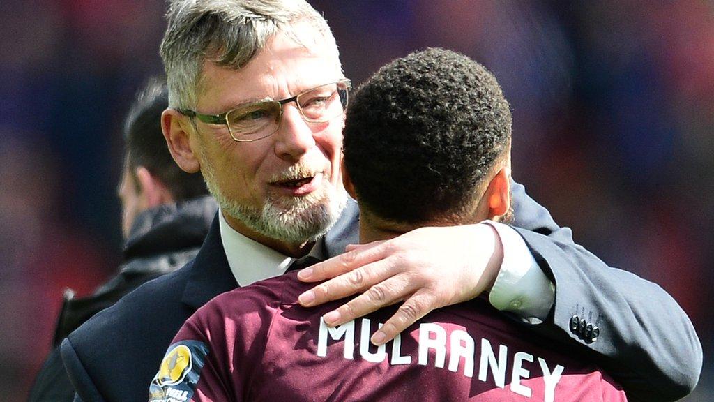 Watch: Levein happy to face Aberdeen or Celtic in final