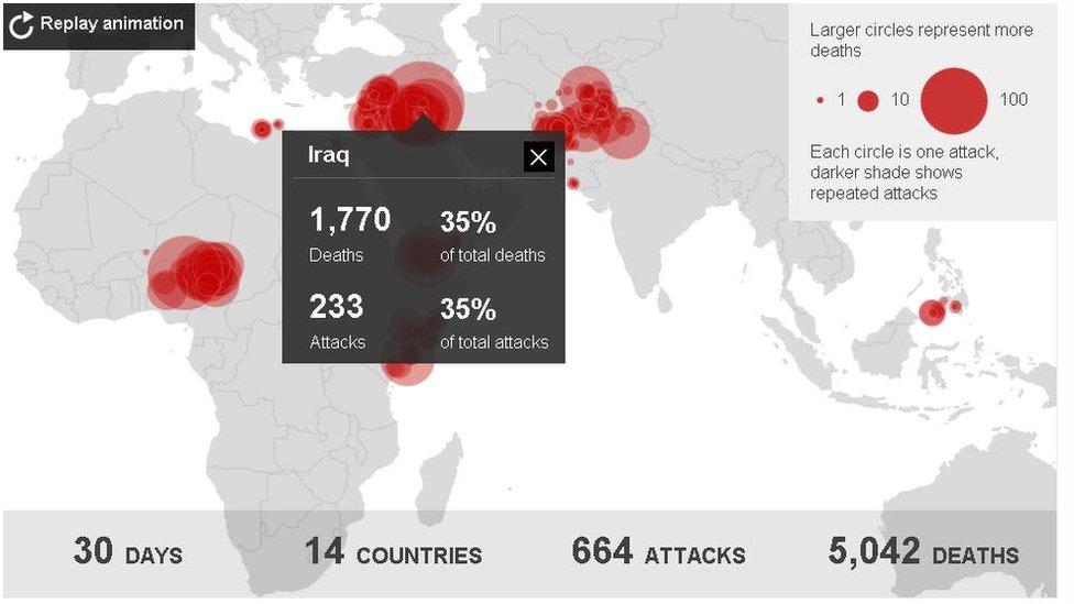 Data visualisation of deaths caused by jihadist groups
