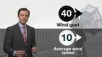 Alex Deakin explains wind gust symbols
