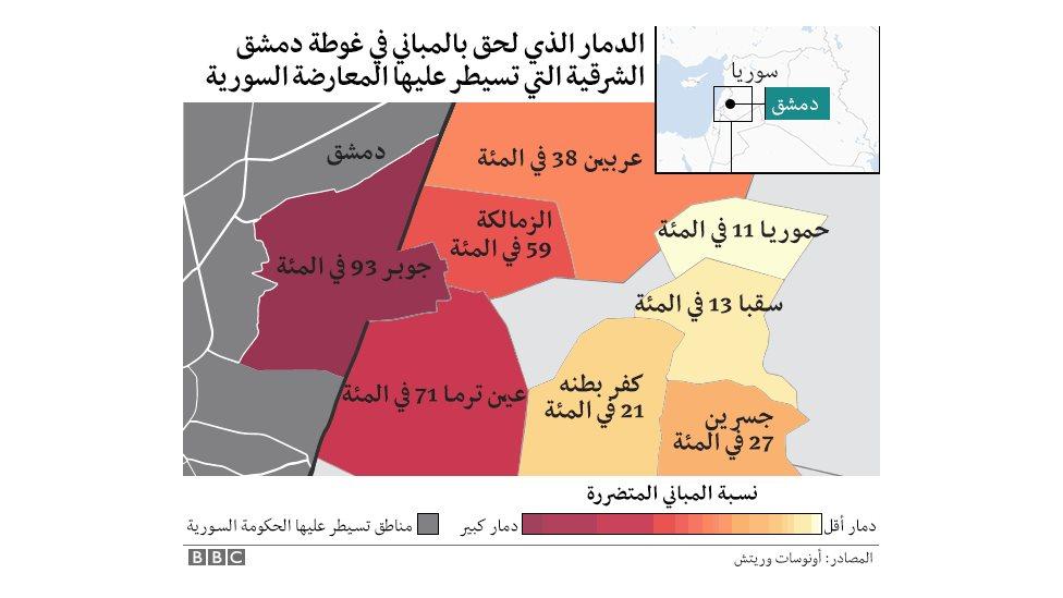 خريطة للغوطة الشرقية