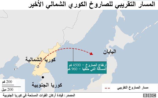 خريطة لمسار الصاروخ