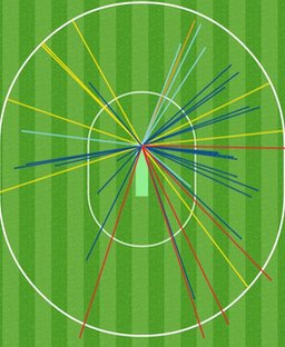 Misbah wagon wheel