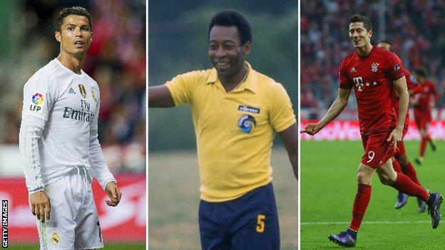 Ronaldo, Pele, Lewandowski