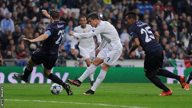 Real Madrid vs Malmo FF