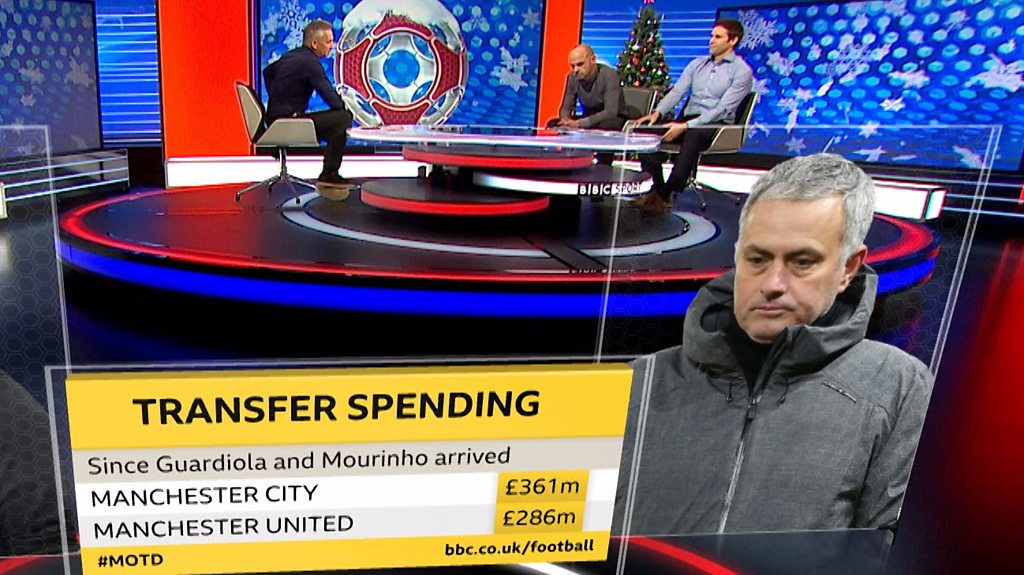 Match of the Day: Can Jose Mourinho complain about lack of spend at Manchester United?