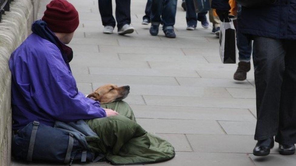 Professional beggar problem
