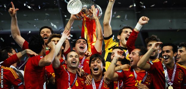 Spain win the Euro 2012
