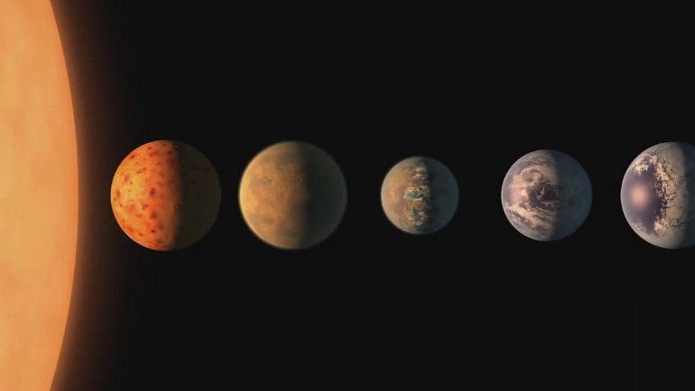 Seven Earth-sized planets found orbiting single star