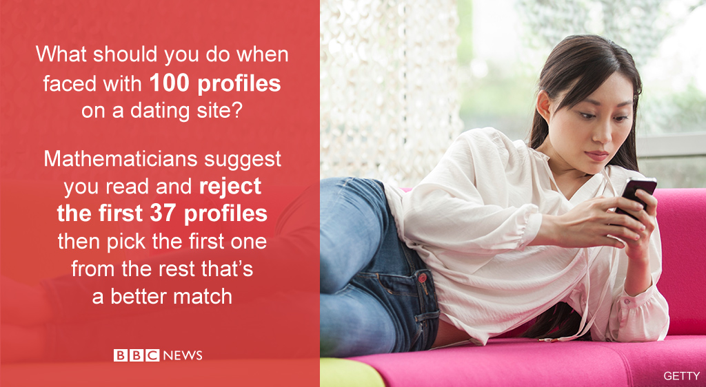 The science behind online dating profiles