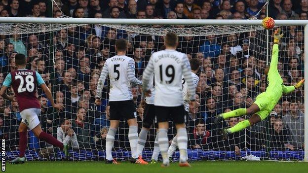 Video: West Ham United vs Everton