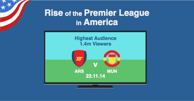 Arsenal v Manchester provided the biggest single TV audience last season