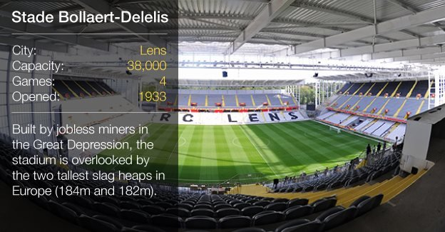 Engand v Wales - the venue
