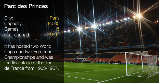 Bbc sport euro 2016 venue by venue france 39 s 10 stadiums for Porte 0 parc des princes